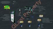 Aplikasi Antrian QLast